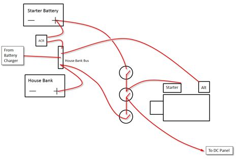 battery alternator wiring diagram for starter wiring