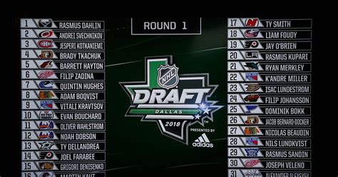 nhl draft 2018 day 2 start time how to and