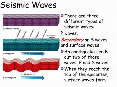 earthquake waves earthquakes ppt download