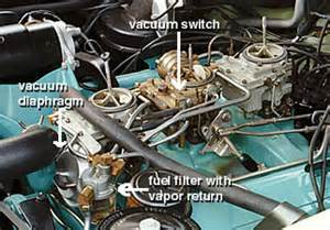 Pontiac Tri Power Carbs 1958 Pontiac Bonneville Engine Details