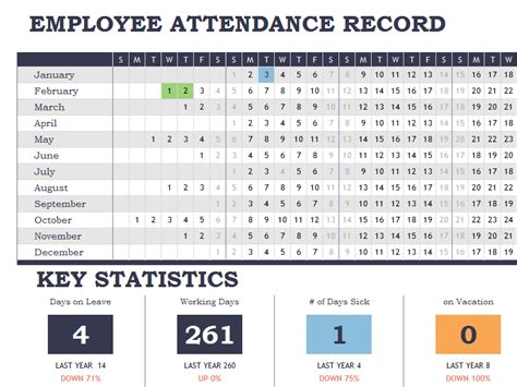 tracking employee performance templates attendance tracking template free layout format