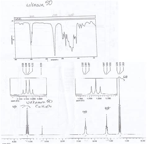 Drawing H Nmr by Solved Draw The Structure And The 13c Nmr Information Nu