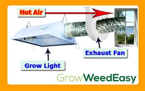 grow room air circulation air circulation exhaust tutorial grow easy