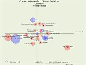 brandmap 8 features