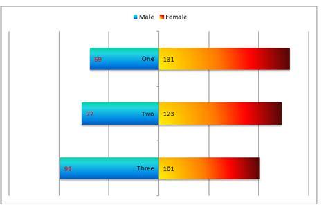 membuat grafik menarik di excel membuat grafik kiri kanan kumpulan tutorial microsoft excel