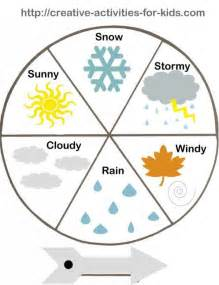 weather crafts for kids google search weather craft