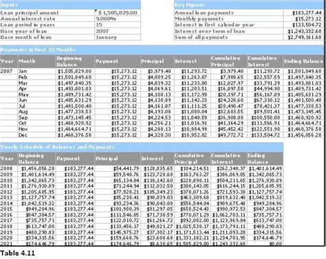 Ammorization Table Cost Estimates For The Mobile Units Amp Stationary