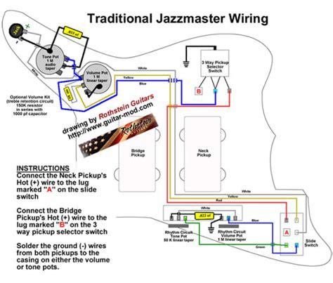 rothstein prewired jazzmaster wiring  vintage