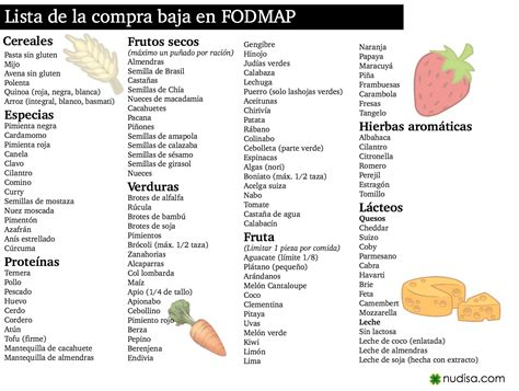 la biblioteca de v descarga libro la dieta lista de alimentos de la dieta fodmap y consejos a seguir tambi 233 n para gente con intolerancias