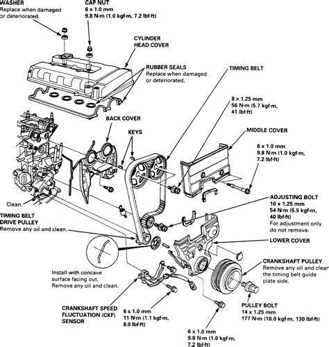 service manuals schematics 1992 subaru justy electronic valve timing subaru justy timing belt imageresizertool com