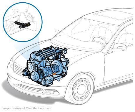 chevrolet impala crankshaft position sensor replacement cost estimate