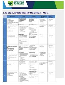 loa weekly meal plan for athlete week 12 weekly meal plans from of an athlete