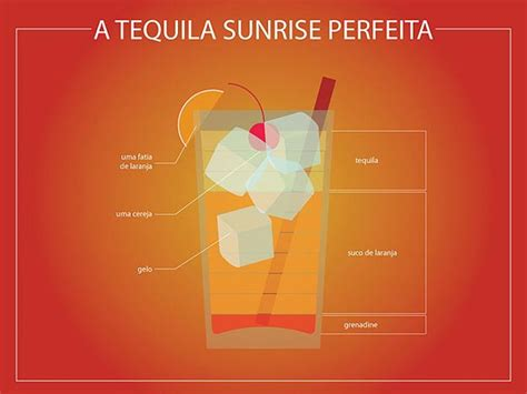 the perfect tequila sunrise visual ly