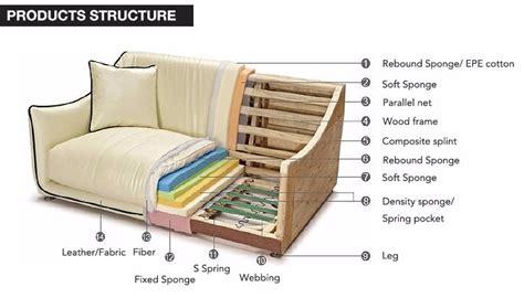 sofa skeleton designs living room furniture corner sofa set designs genuine