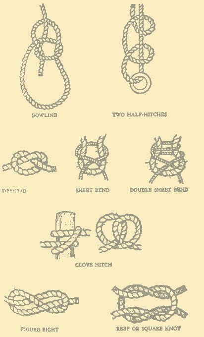 good boat knots best 25 fishing hook knots ideas on pinterest fishing