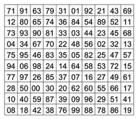 printable table of random numbers concentration grids paperblog