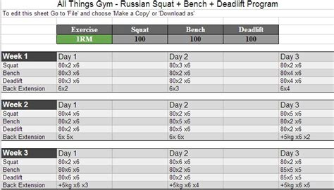 powerlifting bench press program russian squat routine spreadsheet calculator update