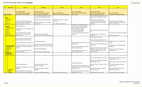 project activity plan template 8 excel project plan timeline template exceltemplates
