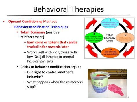 Behavior Modification Therapy by Treatment And Therapy