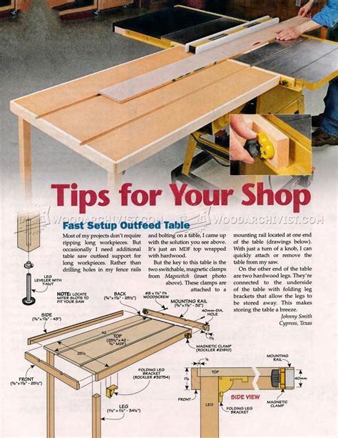 Build Table Saw Outfeed Table Woodarchivist Outfeed Table Plans