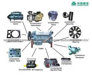 Electric Car Parts Names Howo Spare Parts Engine Parts Wd615 China Auto Parts Buy