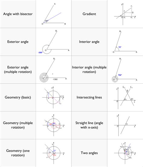 visio educational shapes angle shapes help you illustrate geometry in visio visio