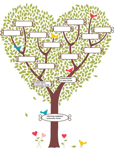 Drawing A Family Tree Template family tree template family tree template dwg