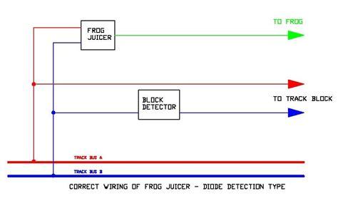 frog juicer diode right jpg