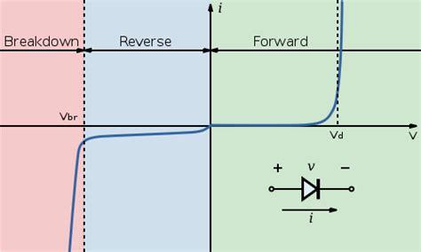 diode current value led using larger resistor values electrical engineering stack exchange