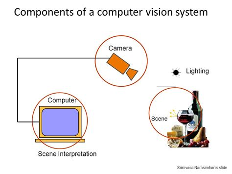 computer vision csce 643 introduction to computer vision ppt
