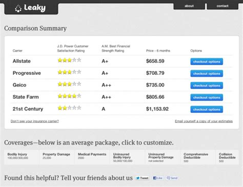 Car Insurance Comparison Quote by Compare Car Insurance Quotes Compare Auto