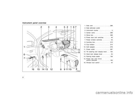 service manuals schematics 2007 toyota prius security system toyota prius 2007 2 g owners manual