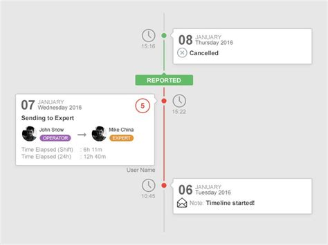 workflow timeline workflow timeline timeline design timeline and ui ux