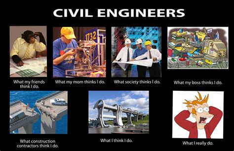 Civil Engineering Meme - image 252612 what people think i do what i really