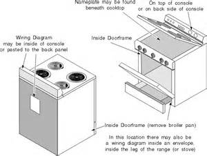 oven stove range and cooktop parts and controls chapter 3 repair manual