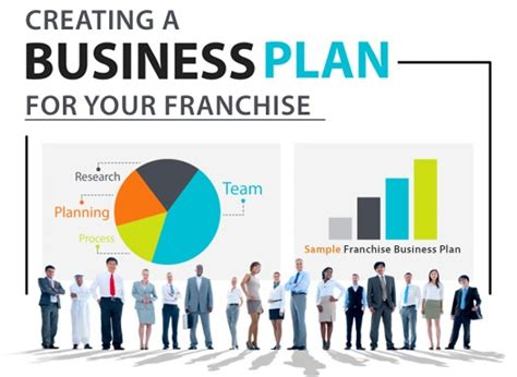 preparing your business for global e commerce a guide for u s companies to manage operations inventory and payment issues basic guide to exporting books creating a business plan for your franchise