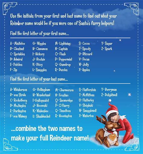 On A Shelf Names by The Reindeer Name Generator The On The Shelf