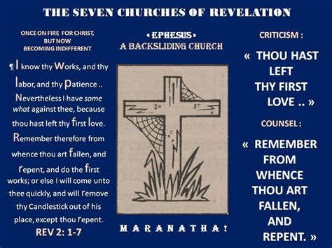 7 church ages of revelation