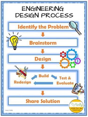 design brief activity activities engineering and the o jays on pinterest