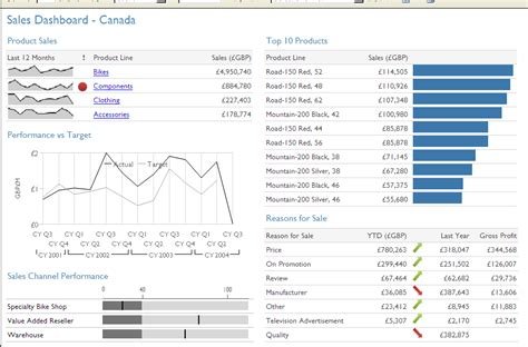ssrs layout exles image gallery ssrs dashboard