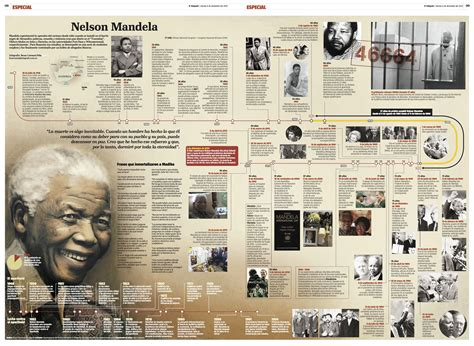 nelson mandela biography in spanish a media specialist s guide to the internet updated