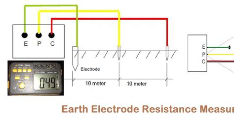 resistor measurement table resistor measurement chart 28 images measuring current voltage and resistance resistor
