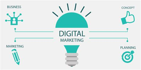 Marketing Classes by 9643230454 Digital Marketing Courses Classes In