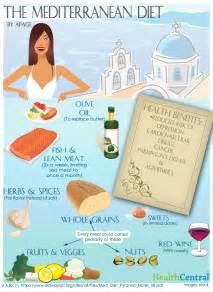 Greatest mediterranean diet 875 x 1200 183 420 kb 183 png