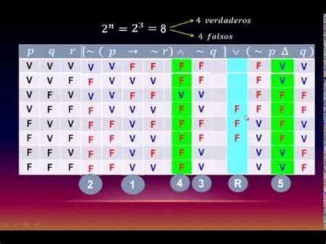 tablas de verdad compuertas logicas tablas de verdad l 211 gica proposicional matem 193 tica youtube