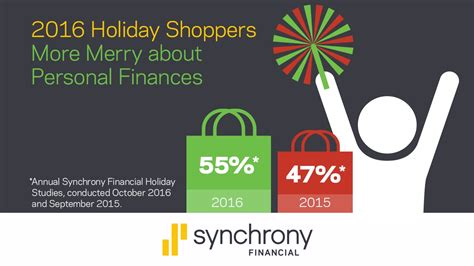 home design retailers synchrony home design retailers synchrony bank day 278 at home