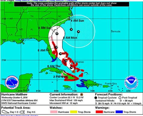 hurricane map hurricane matthew path update track weather models maps forecast weather news