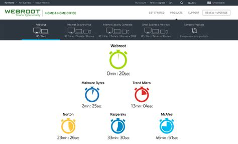 best antivirus tool 5 best antivirus tools for your pc that won t it