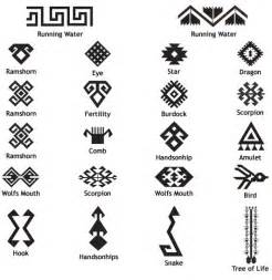 hawaiian tribal tattoos meaning strength design images