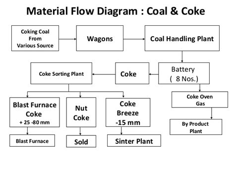 what material is used to make a integrated circuit what material is used to make an integrated circuit 28 images steel processing mechanicstips